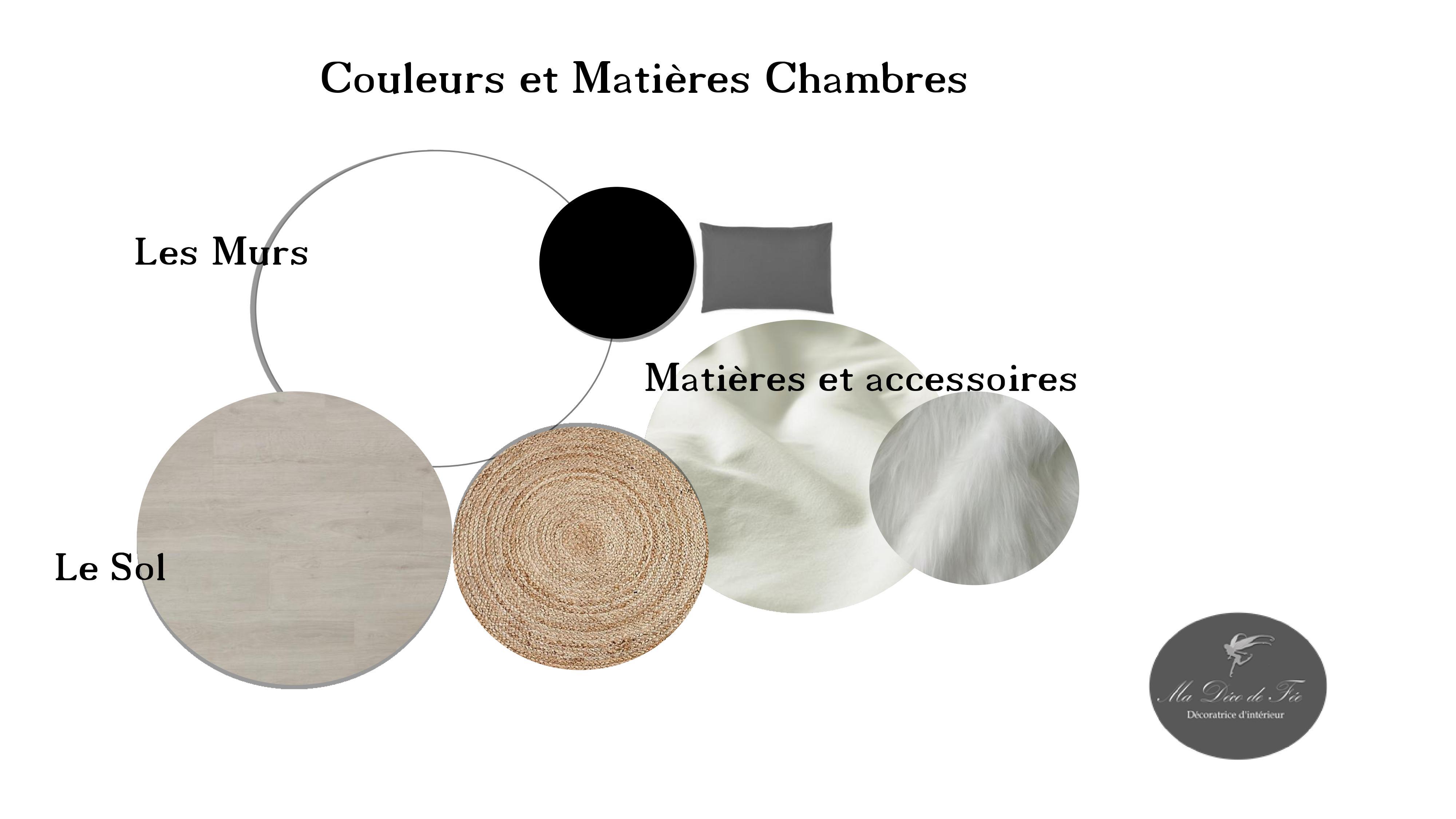Décoration Maison-Douai